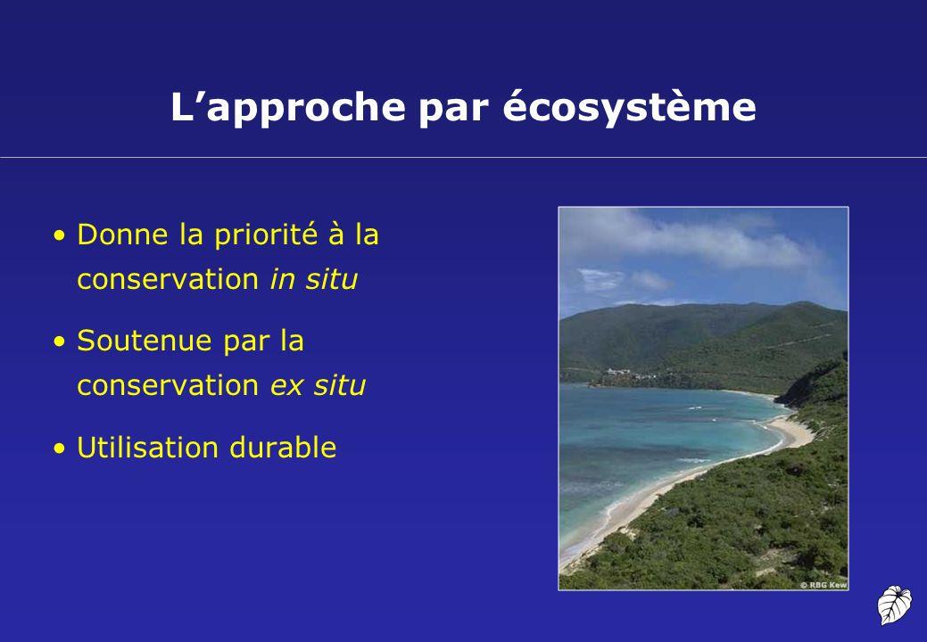 Lapproche par écosystème Donne la priorité à la conservation in situ Soutenue par la conservation ex situ Utilisation durable
