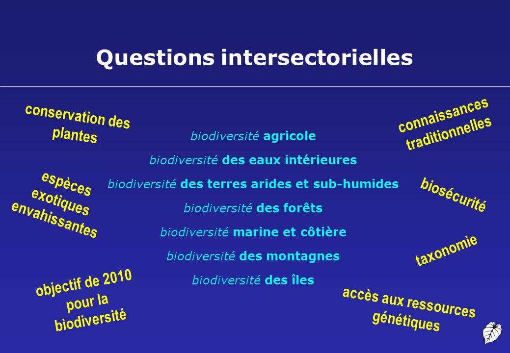 Questions intersectorielles biosécurité objectif de 2010 pour la biodiversité conservation des plantes accès aux ressources génétiques connaissances t