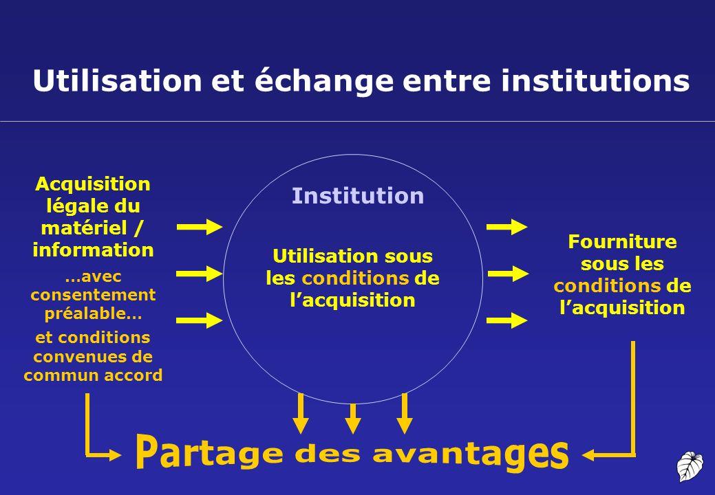Utilisation et échange entre institutions Acquisition légale du matériel / information …avec consentement préalable… et conditions convenues de commun