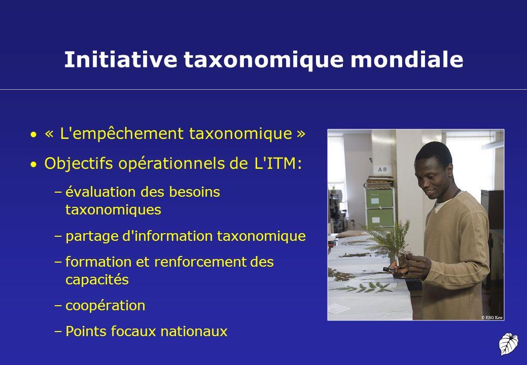 Initiative taxonomique mondiale « L'empêchement taxonomique » Objectifs opérationnels de L'ITM: –évaluation des besoins taxonomiques –partage d'inform