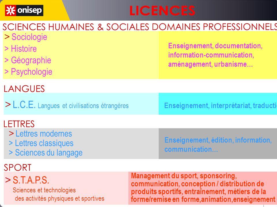 Licence en droit Profil : bonnes capacités de rédaction, motivation, rigueur et esprit de synthèse.