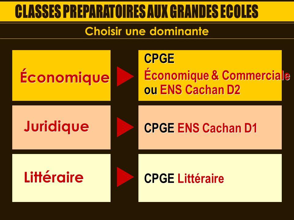 Choisir une dominante Économique Juridique Littéraire Économique Juridique Littéraire CPGE Économique & Commerciale ou ENS Cachan D2 CPGE Économique &