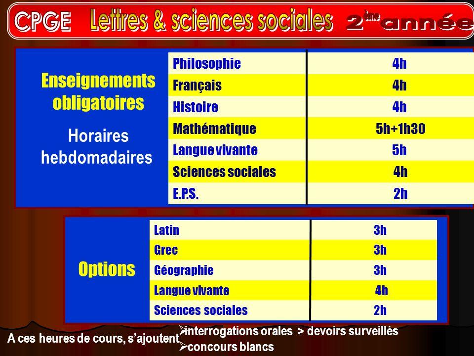 Enseignements obligatoires Horaires hebdomadaires Philosophie4h Français4h Histoire4h Mathématique5h+1h30 Langue vivante5h Sciences sociales4h E.P.S.2