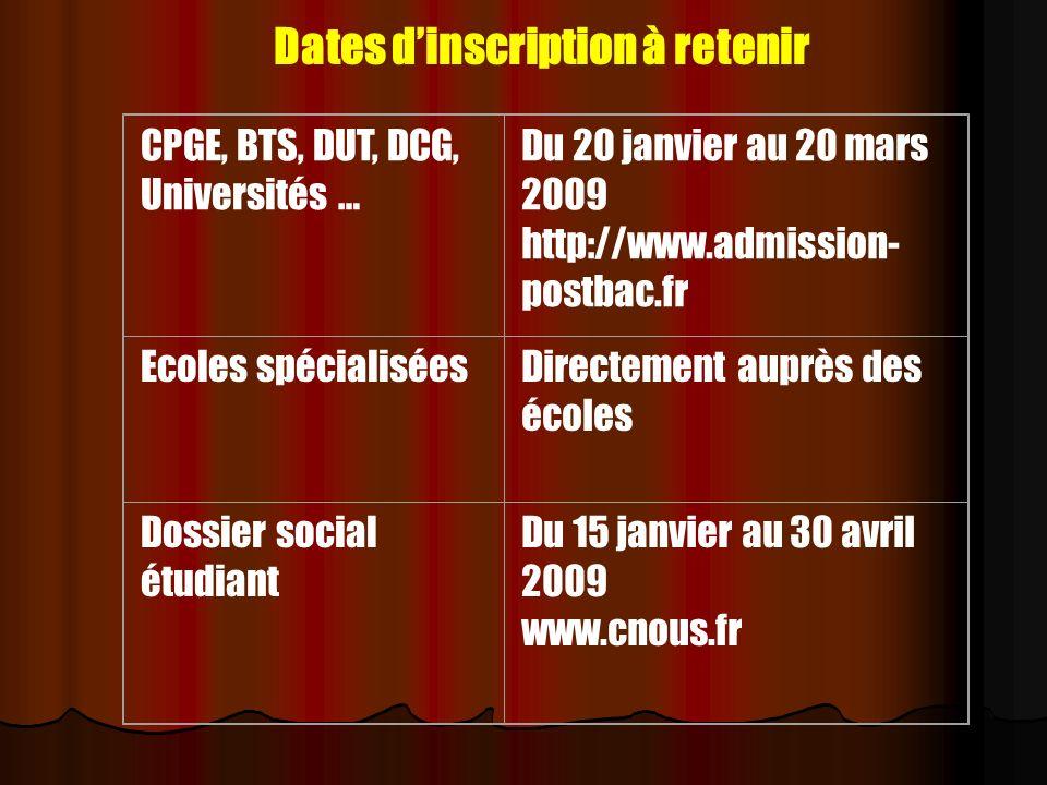 CPGE, BTS, DUT, DCG, Universités … Du 20 janvier au 20 mars 2009 http://www.admission- postbac.fr Ecoles spécialiséesDirectement auprès des écoles Dos