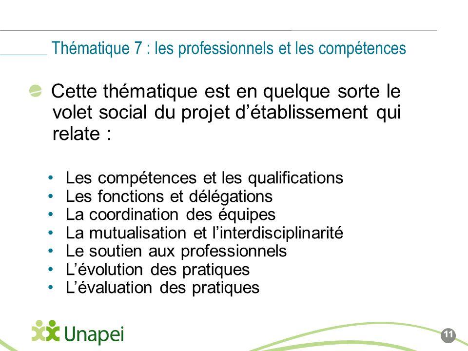 Cette thématique est en quelque sorte le volet social du projet détablissement qui relate : Les compétences et les qualifications Les fonctions et dél