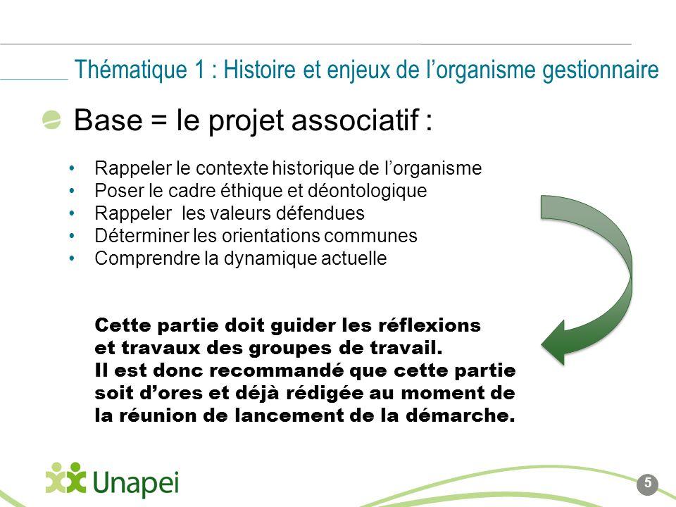 Base = le projet associatif : Rappeler le contexte historique de lorganisme Poser le cadre éthique et déontologique Rappeler les valeurs défendues Dét