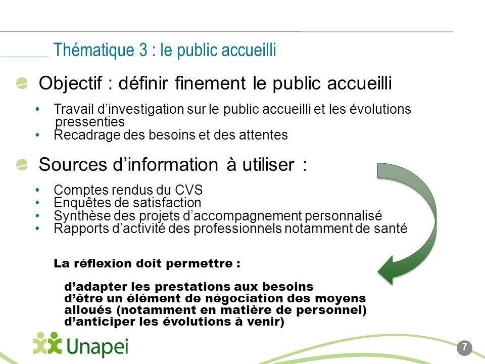 Objectif : définir finement le public accueilli Travail dinvestigation sur le public accueilli et les évolutions pressenties Recadrage des besoins et