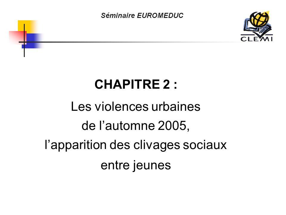 CHAPITRE 2 : Les violences urbaines de lautomne 2005, lapparition des clivages sociaux entre jeunes Séminaire EUROMEDUC