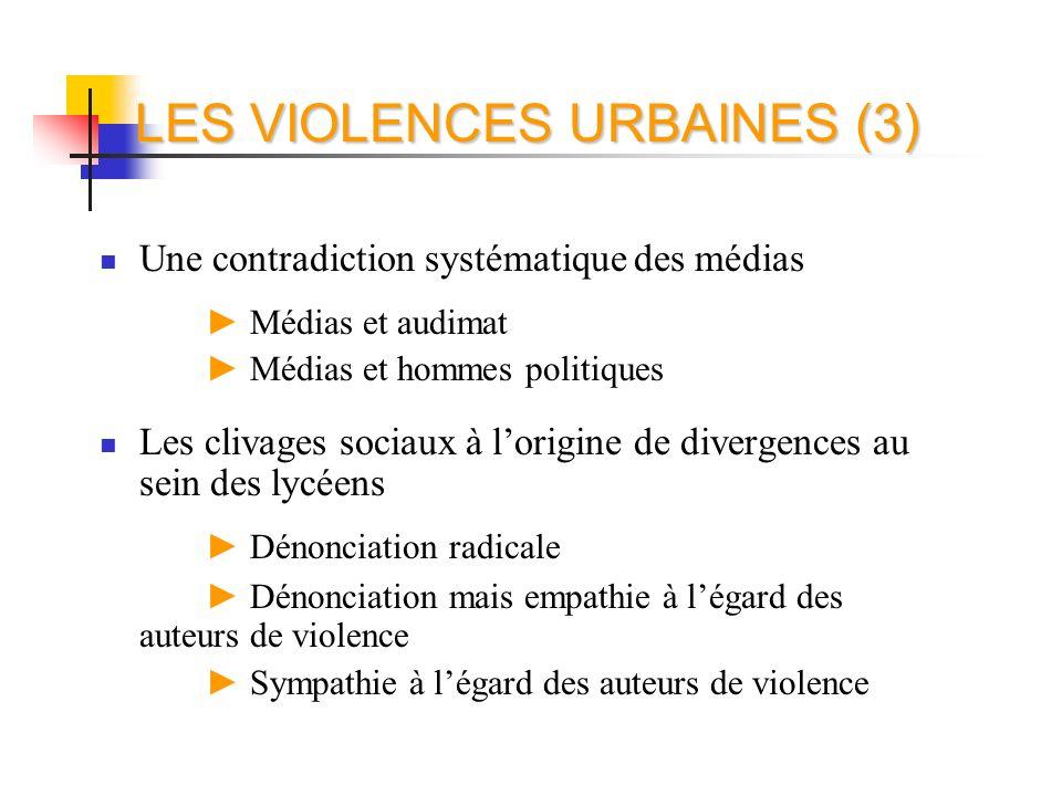 LES VIOLENCES URBAINES (3) Une contradiction systématique des médias Médias et audimat Médias et hommes politiques Les clivages sociaux à lorigine de