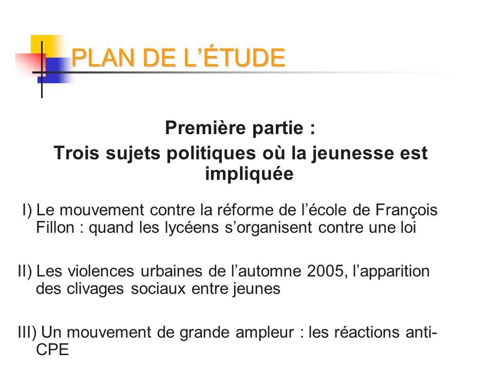 PLAN DE LÉTUDE Première partie : Trois sujets politiques où la jeunesse est impliquée I) Le mouvement contre la réforme de lécole de François Fillon :