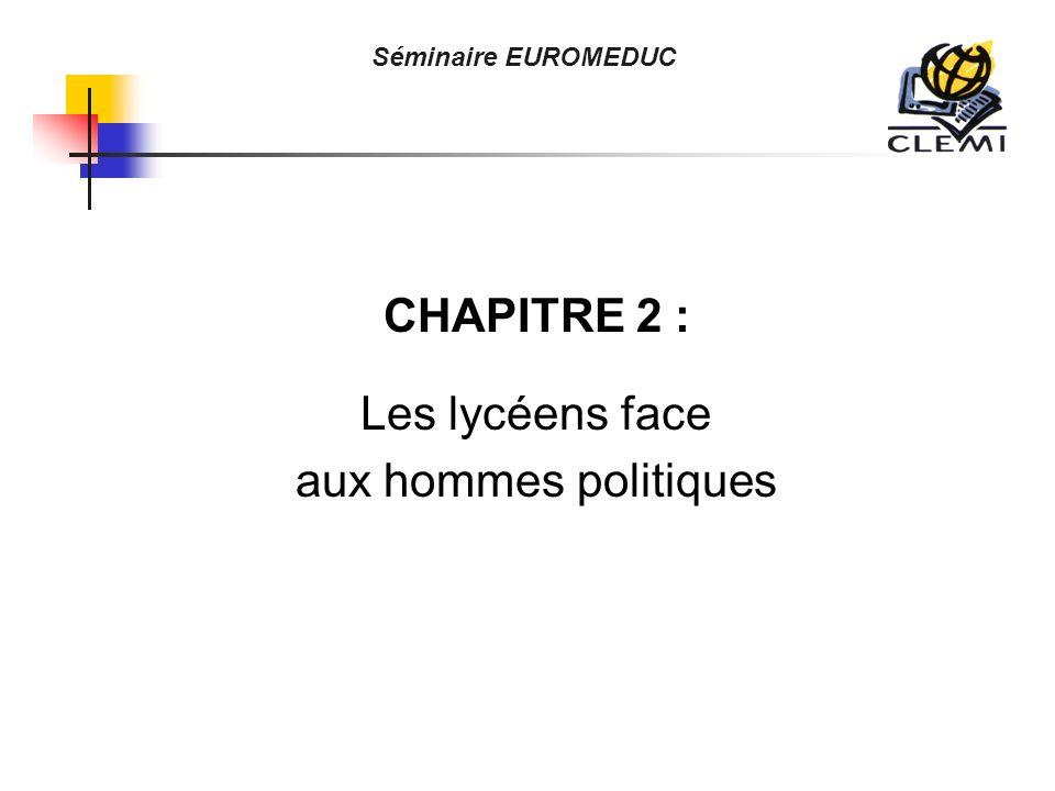 CHAPITRE 2 : Les lycéens face aux hommes politiques Séminaire EUROMEDUC