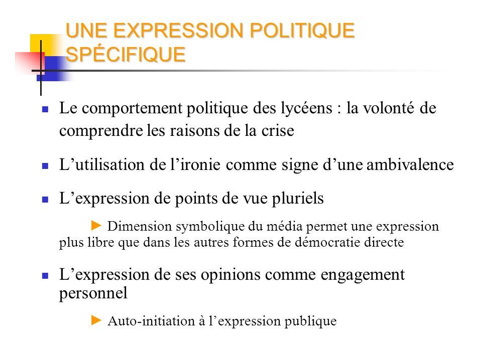 UNE EXPRESSION POLITIQUE SPÉCIFIQUE Le comportement politique des lycéens : la volonté de comprendre les raisons de la crise Lutilisation de lironie c