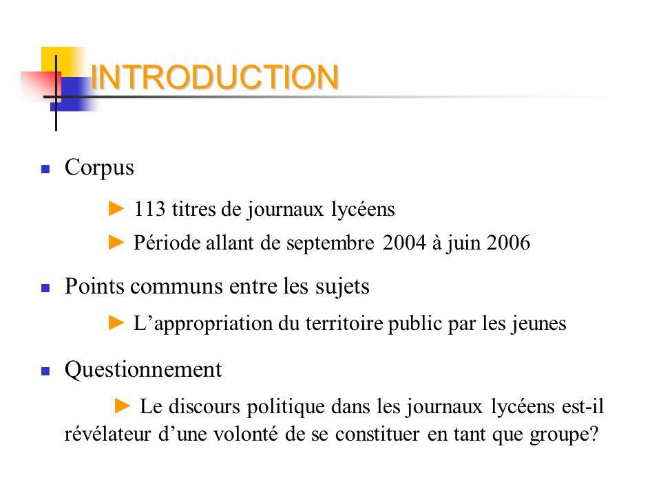 INTRODUCTION Corpus 113 titres de journaux lycéens Période allant de septembre 2004 à juin 2006 Points communs entre les sujets Lappropriation du terr