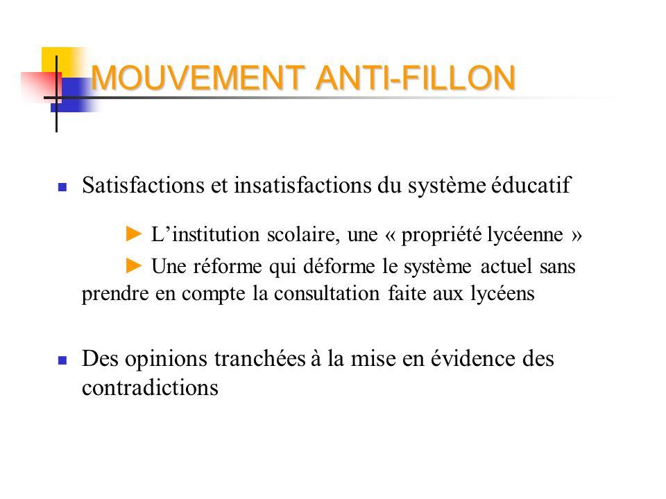 MOUVEMENT ANTI-FILLON Satisfactions et insatisfactions du système éducatif Linstitution scolaire, une « propriété lycéenne » Une réforme qui déforme l