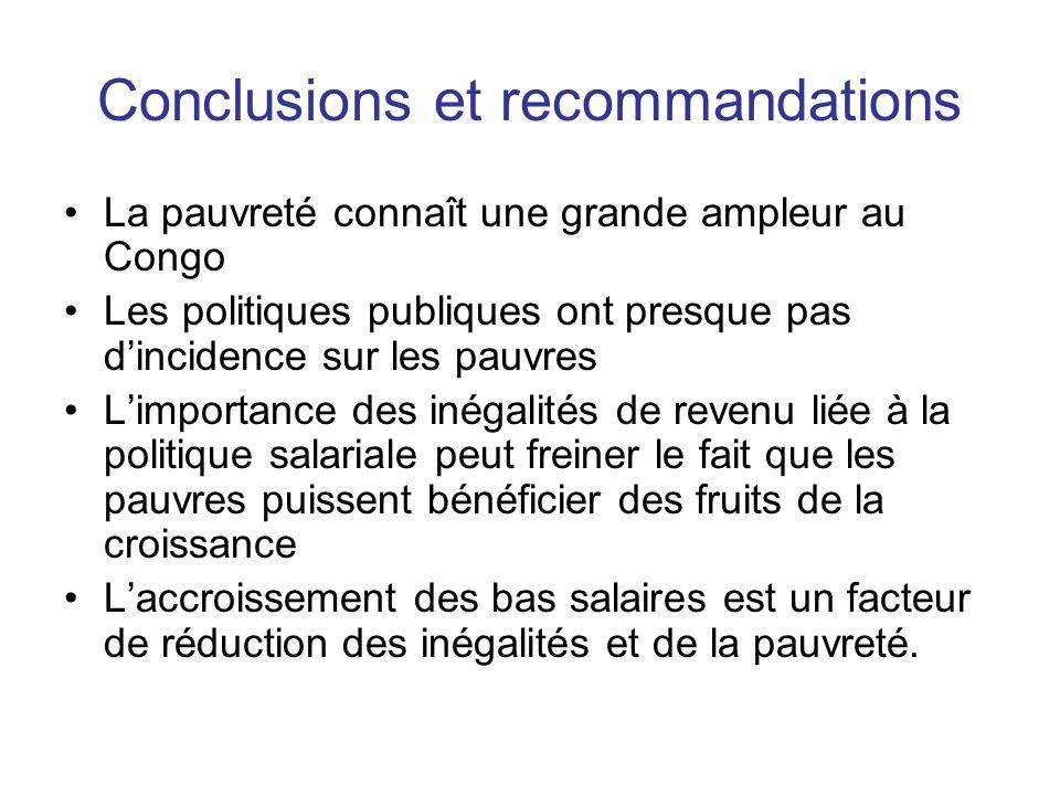 Conclusions et recommandations La pauvreté connaît une grande ampleur au Congo Les politiques publiques ont presque pas dincidence sur les pauvres Lim