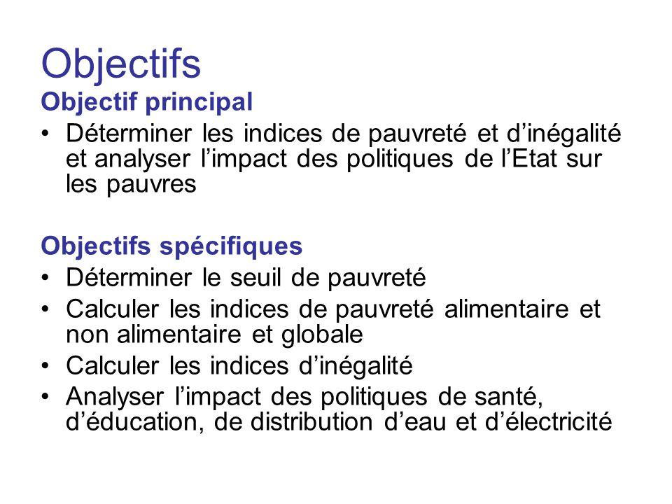 Objectifs Objectif principal Déterminer les indices de pauvreté et dinégalité et analyser limpact des politiques de lEtat sur les pauvres Objectifs sp