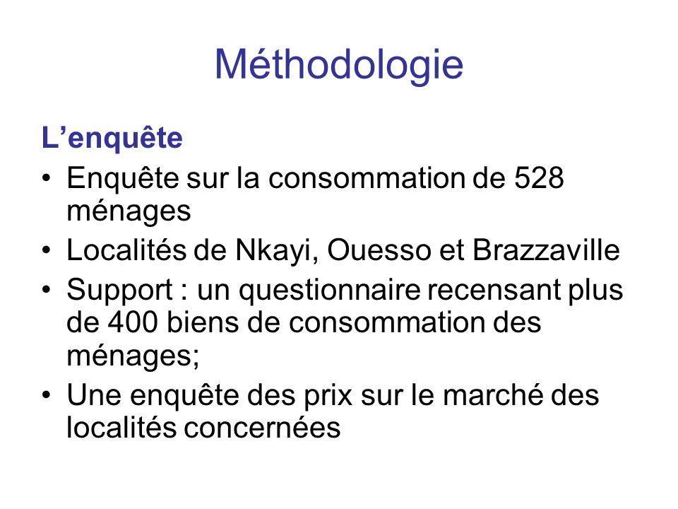 Méthodologie Lenquête Enquête sur la consommation de 528 ménages Localités de Nkayi, Ouesso et Brazzaville Support : un questionnaire recensant plus d