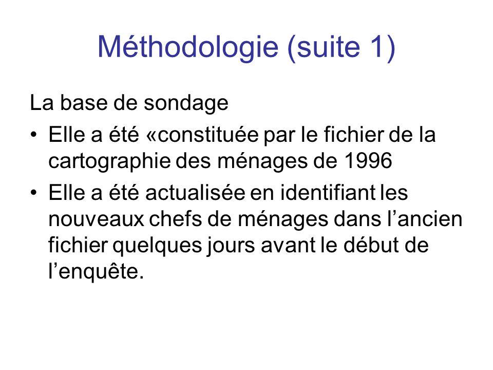 Méthodologie (suite 1) La base de sondage Elle a été «constituée par le fichier de la cartographie des ménages de 1996 Elle a été actualisée en identi