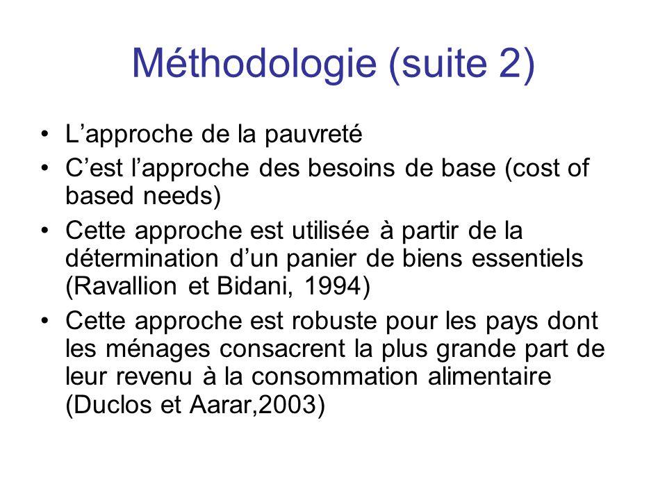 Méthodologie (suite 2) Lapproche de la pauvreté Cest lapproche des besoins de base (cost of based needs) Cette approche est utilisée à partir de la dé
