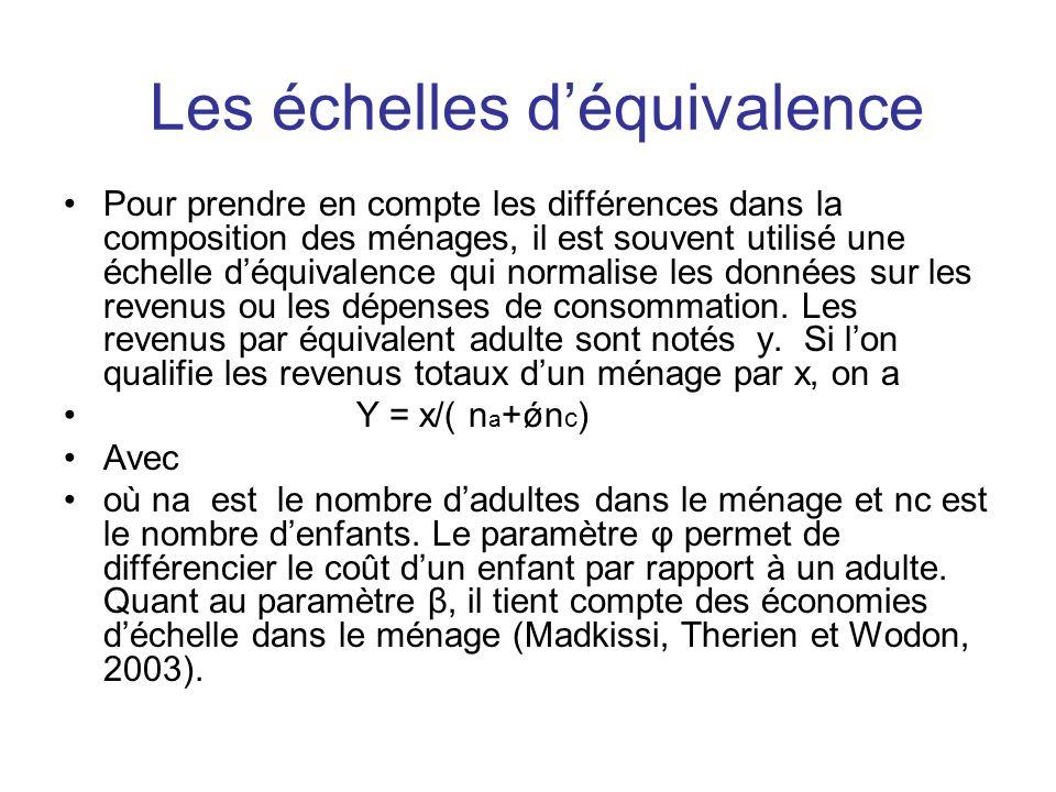 Les échelles déquivalence Pour prendre en compte les différences dans la composition des ménages, il est souvent utilisé une échelle déquivalence qui