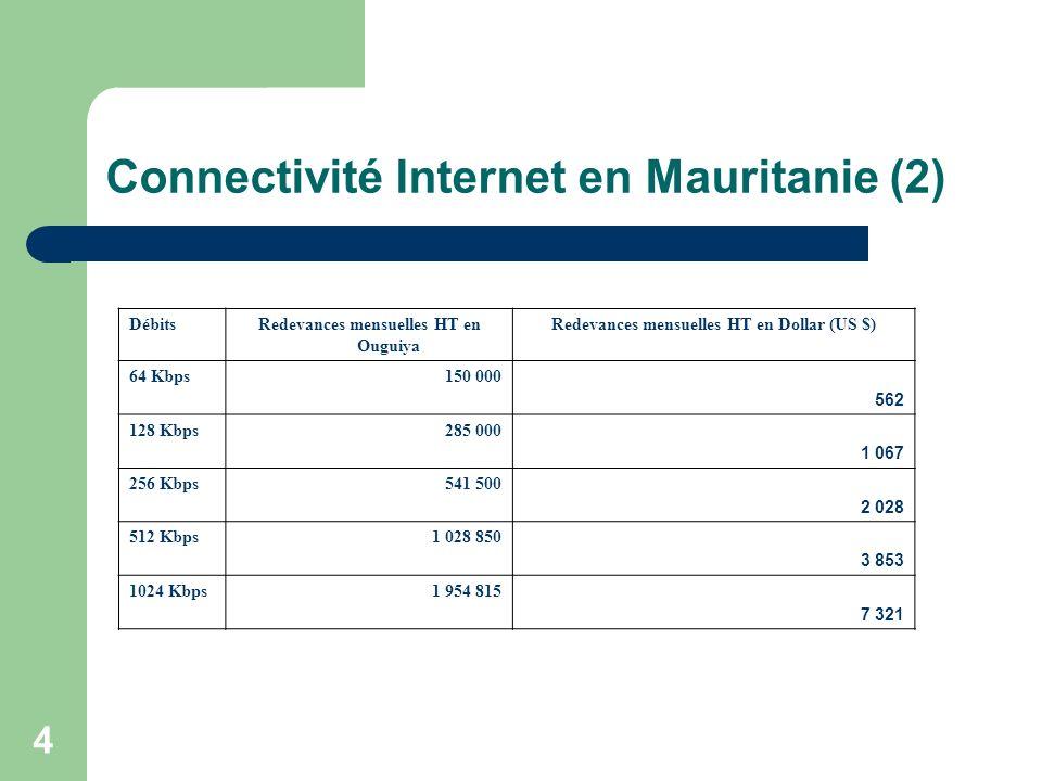 4 Connectivité Internet en Mauritanie (2) DébitsRedevances mensuelles HT en Ouguiya Redevances mensuelles HT en Dollar (US $) 64 Kbps150 000 562 128 K
