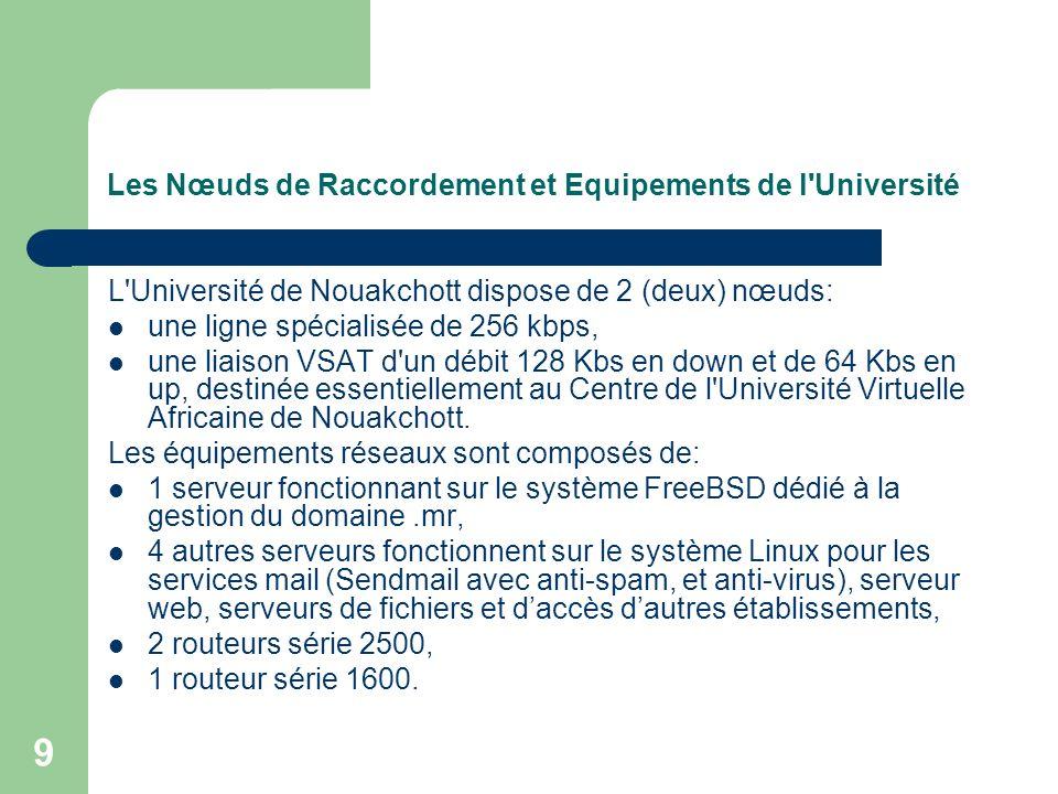 9 Les Nœuds de Raccordement et Equipements de l'Université L'Université de Nouakchott dispose de 2 (deux) nœuds: une ligne spécialisée de 256 kbps, un