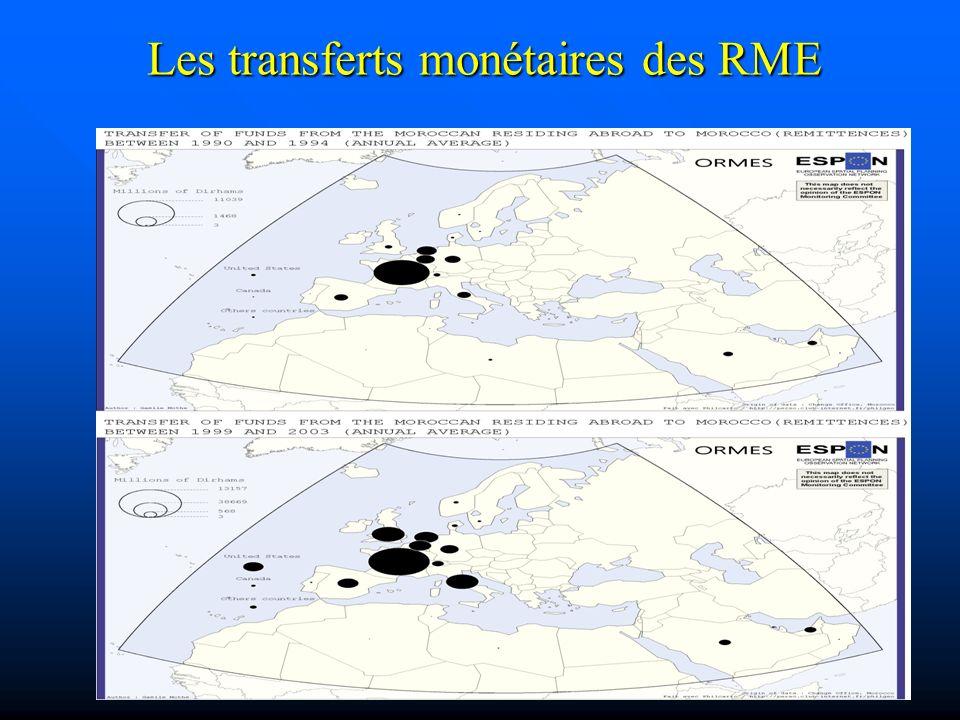 Les transferts monétaires des RME