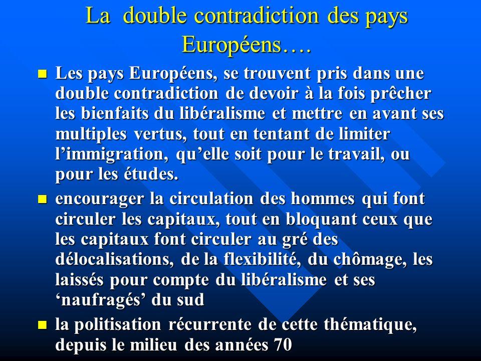 La double contradiction des pays Européens…. Les pays Européens, se trouvent pris dans une double contradiction de devoir à la fois prêcher les bienfa