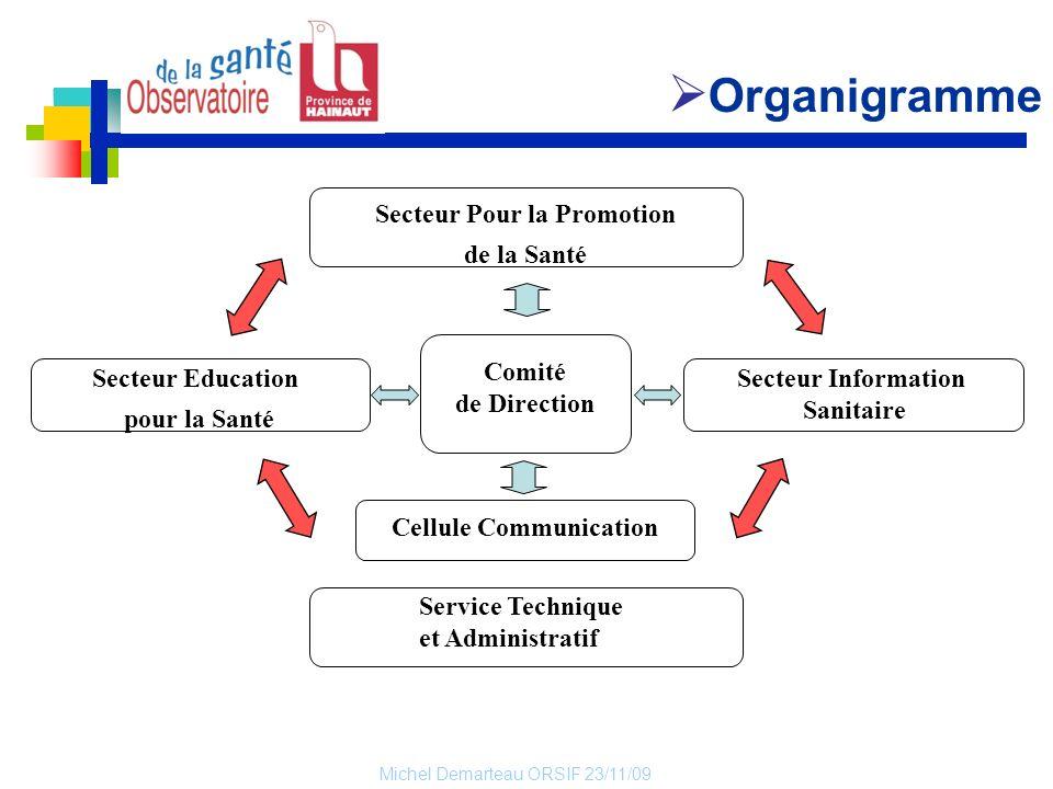 Michel Demarteau ORSIF 23/11/09 Secteur Pour la Promotion de la Santé Secteur Education pour la Santé Secteur Information Sanitaire Comité de Directio