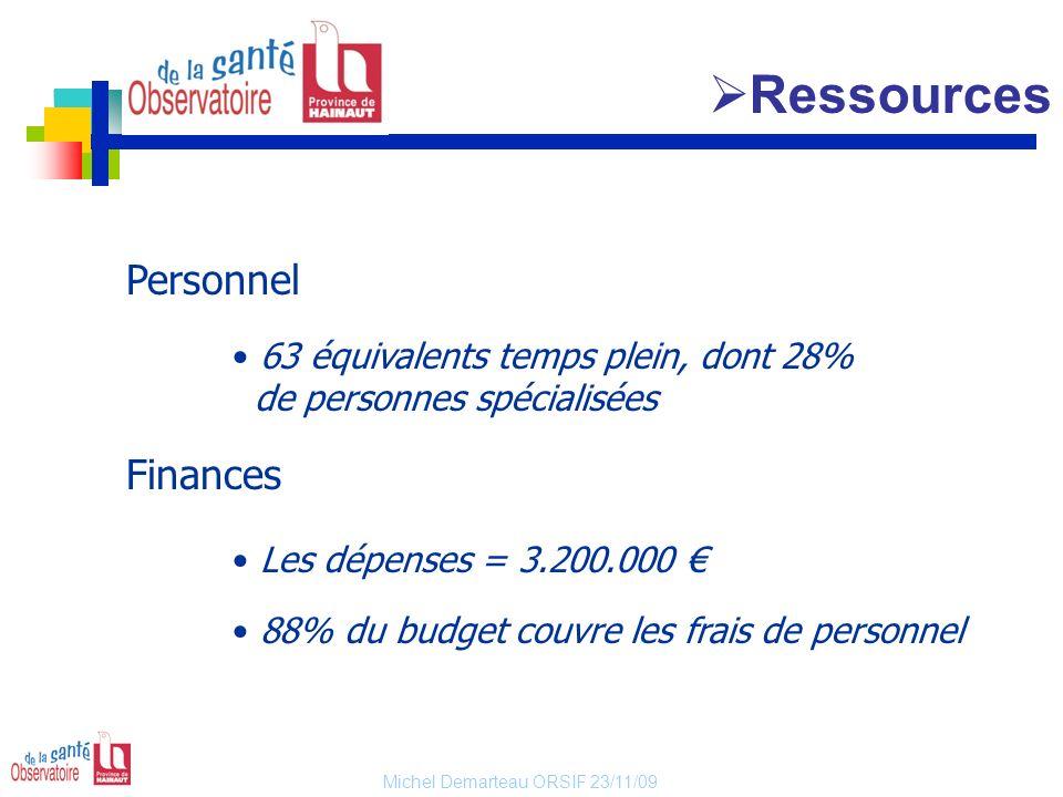 Michel Demarteau ORSIF 23/11/09 Personnel Finances 63 équivalents temps plein, dont 28% de personnes spécialisées Les dépenses = 3.200.000 88% du budg