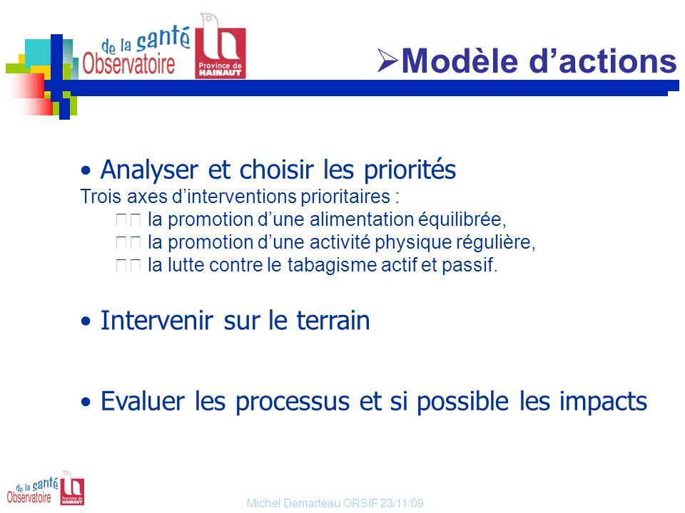 Michel Demarteau ORSIF 23/11/09 Analyser et choisir les priorités Trois axes dinterventions prioritaires : la promotion dune alimentation équilibrée,