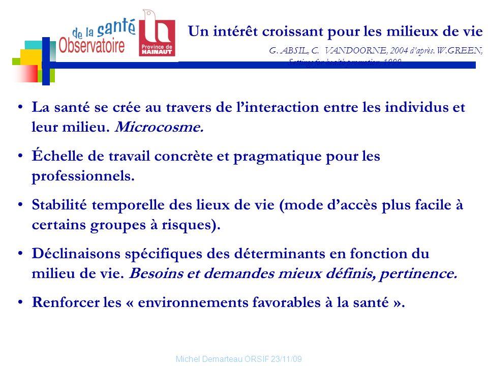 Michel Demarteau ORSIF 23/11/09 Un intérêt croissant pour les milieux de vie G. ABSIL, C. VANDOORNE, 2004 daprès. W.GREEN, Settings for health promoti