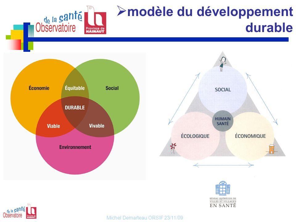 Michel Demarteau ORSIF 23/11/09 modèle du développement durable