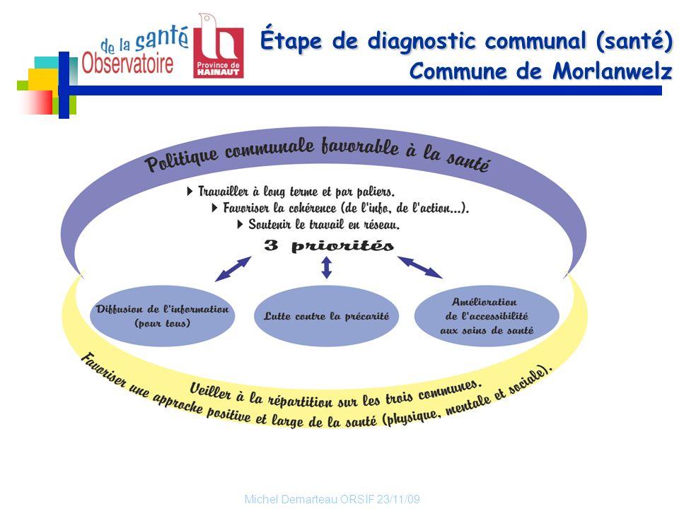 Michel Demarteau ORSIF 23/11/09 Étape de diagnostic communal (santé) Commune de Morlanwelz Étape de diagnostic communal (santé) Commune de Morlanwelz
