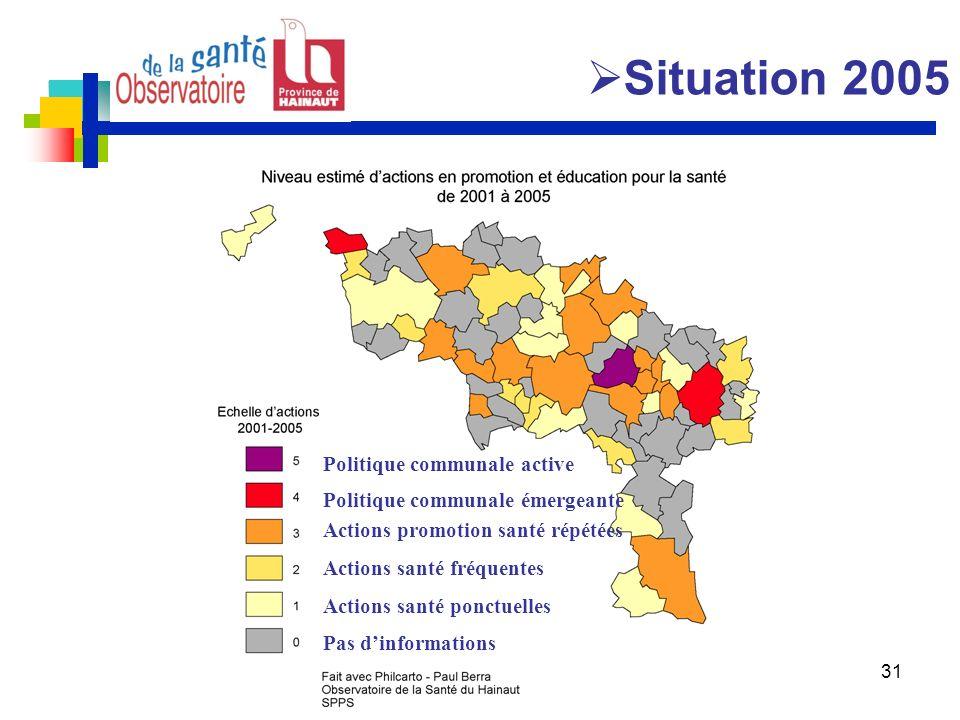 Michel Demarteau ORSIF 23/11/09 31 Politique communale active Politique communale émergeante Actions promotion santé répétées Actions santé fréquentes