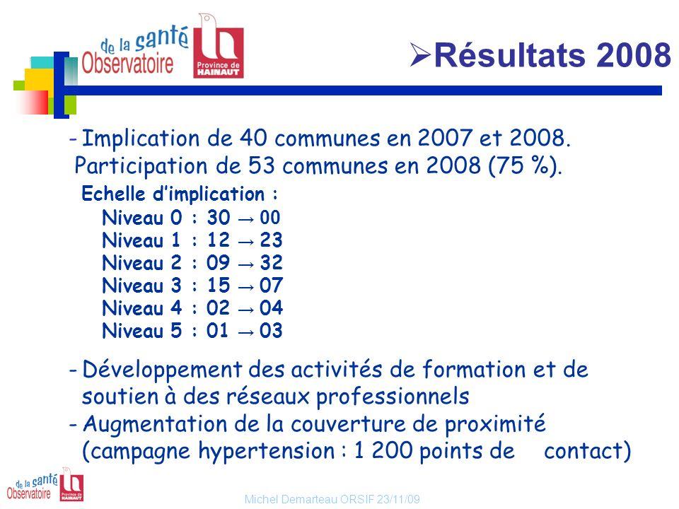 Michel Demarteau ORSIF 23/11/09 -Implication de 40 communes en 2007 et 2008. Participation de 53 communes en 2008 (75 %). Echelle dimplication : Nivea