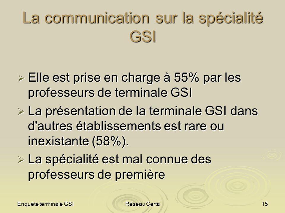 Enquête terminale GSIRéseau Certa15 La communication sur la spécialité GSI Elle est prise en charge à 55% par les professeurs de terminale GSI Elle es