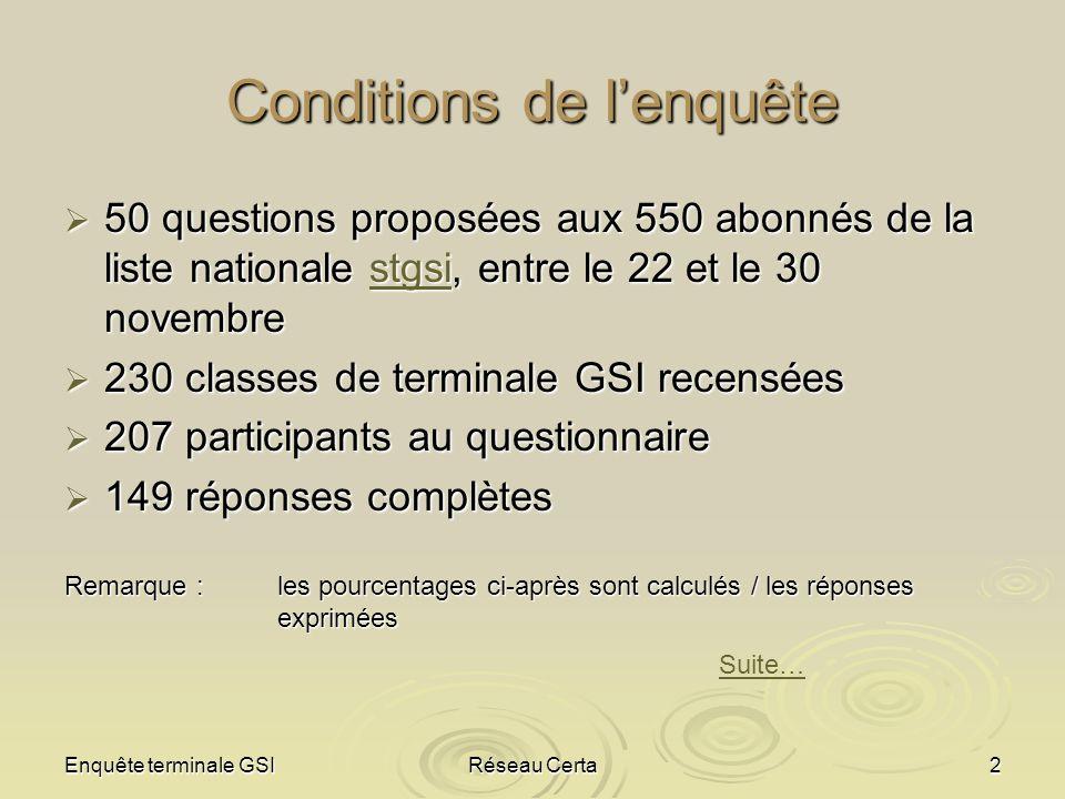 Enquête terminale GSIRéseau Certa2 Conditions de lenquête 50 questions proposées aux 550 abonnés de la liste nationale stgsi, entre le 22 et le 30 nov