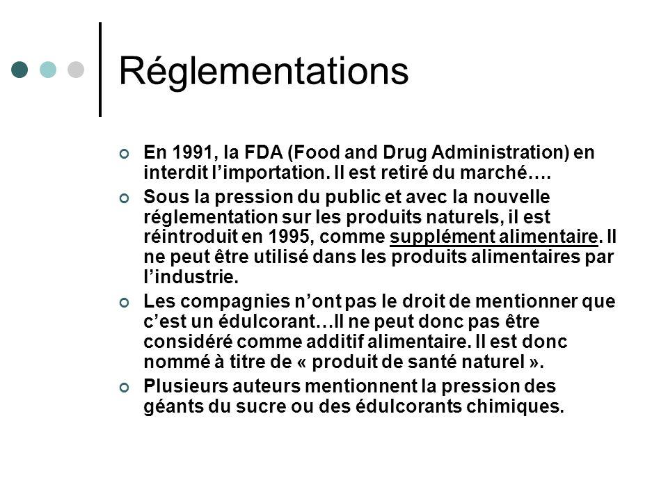 Réglementations En 1991, la FDA (Food and Drug Administration) en interdit limportation. Il est retiré du marché…. Sous la pression du public et avec