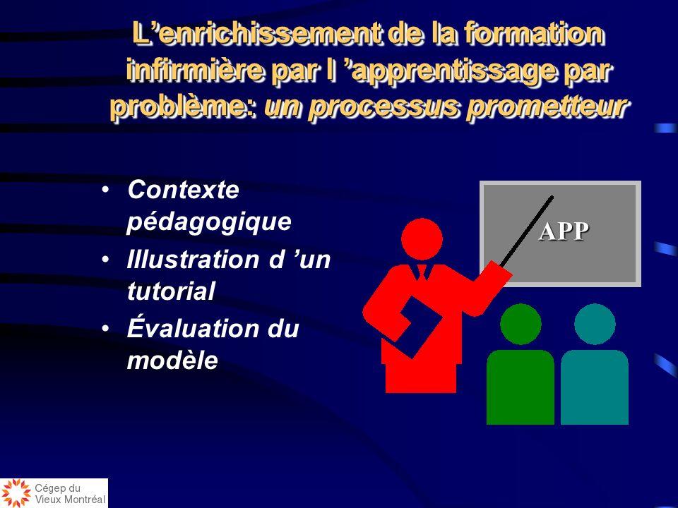 Lenrichissement de la formation infirmière par l apprentissage par problème: un processus prometteur Contexte pédagogique Illustration d un tutorial Évaluation du modèle APP