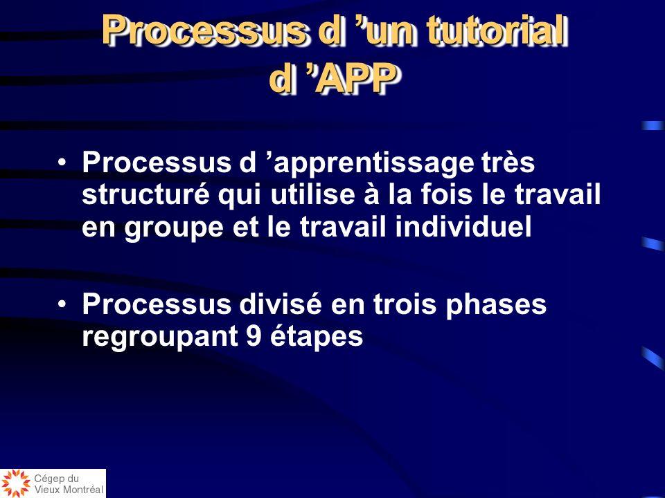 Caractéristiques de l APP méthode structurée avec des objectifs d apprentissage prédéfinies à l avance par les concepteurs Objectifs d étude définis p
