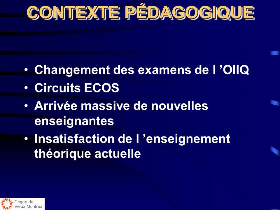Changement des examens de l OIIQ Circuits ECOS Arrivée massive de nouvelles enseignantes Insatisfaction de l enseignement théorique actuelle CONTEXTE PÉDAGOGIQUE