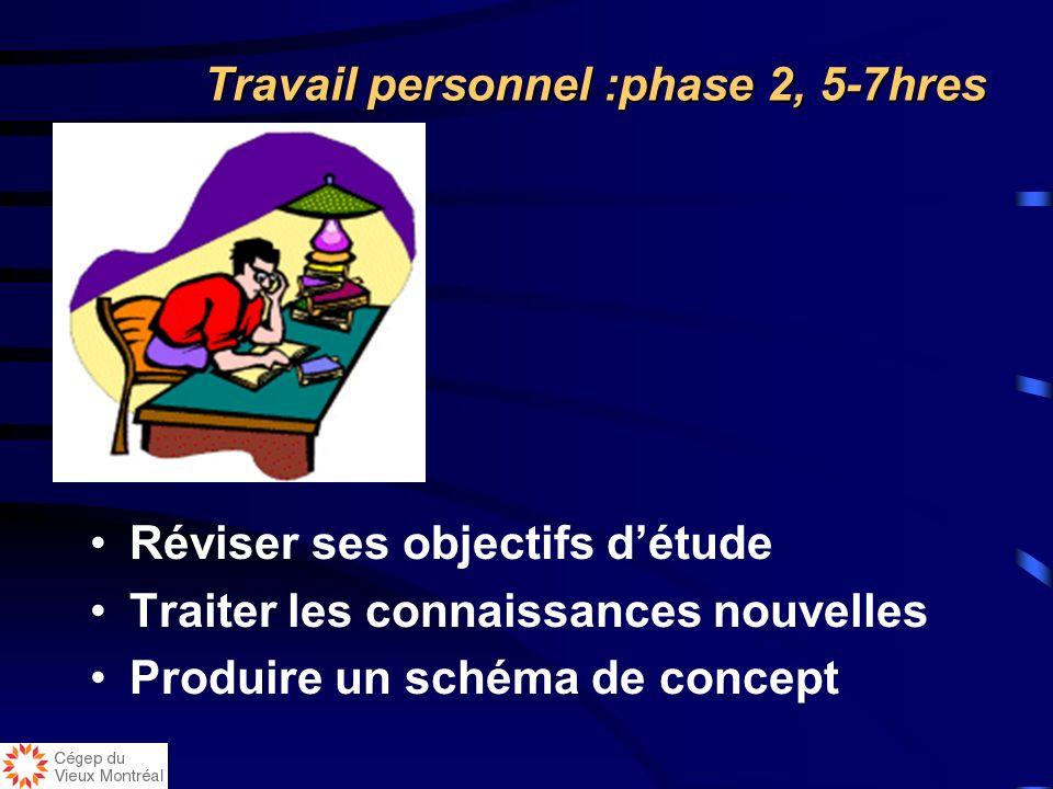 Références pour le travail personnel Brulé et Cloutier p 393 à 394. Propose des questions pour valider le problème de constipation.Très utile en stage