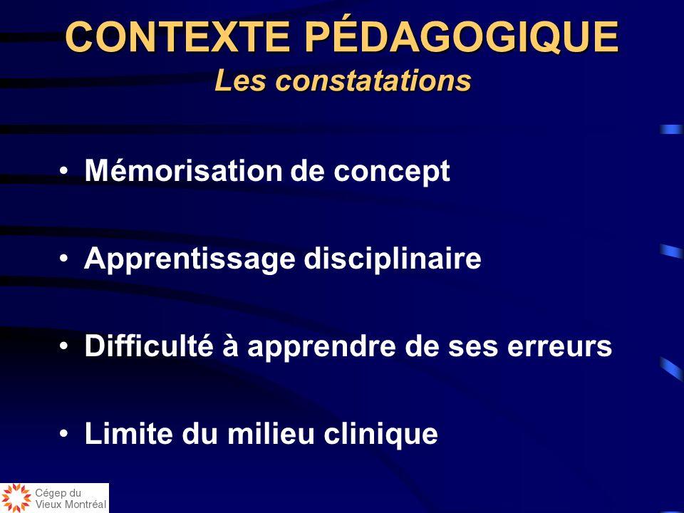 CONTEXTE PÉDAGOGIQUE Les constatations Mémorisation de concept Apprentissage disciplinaire Difficulté à apprendre de ses erreurs Limite du milieu clinique
