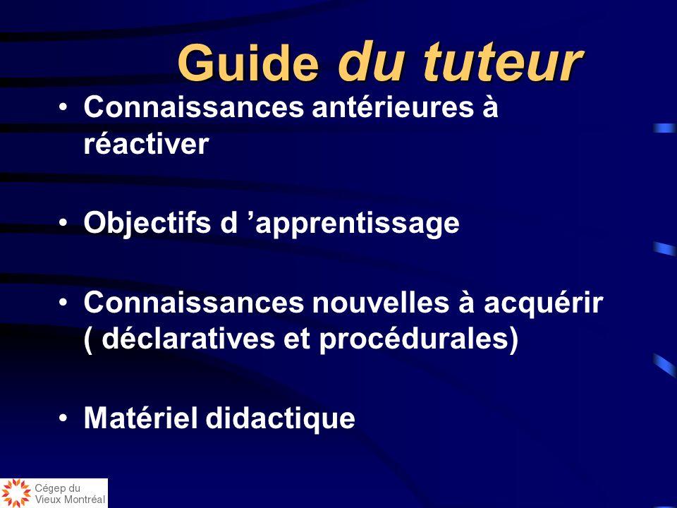 Guide du tuteur But du problème Mise en évidence des indices du problème Stratégie pour le tuteur
