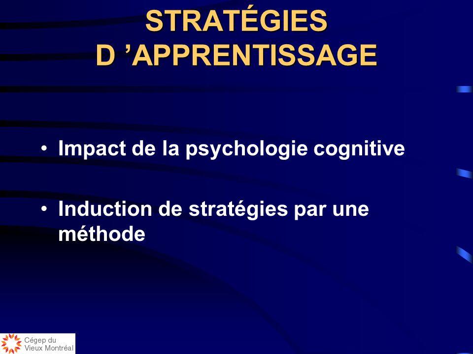 STRATÉGIES D APPRENTISSAGE Impact de la psychologie cognitive Induction de stratégies par une méthode