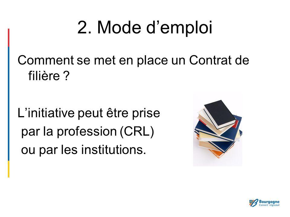 2. Mode demploi Comment se met en place un Contrat de filière ? Linitiative peut être prise par la profession (CRL) ou par les institutions.