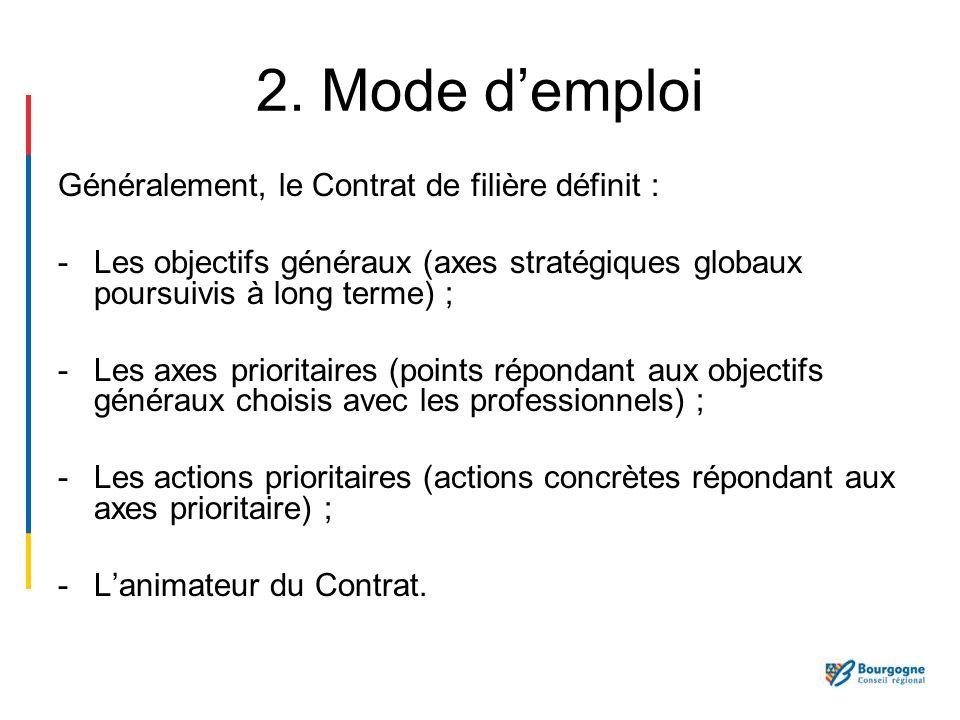 2. Mode demploi Généralement, le Contrat de filière définit : -Les objectifs généraux (axes stratégiques globaux poursuivis à long terme) ; -Les axes