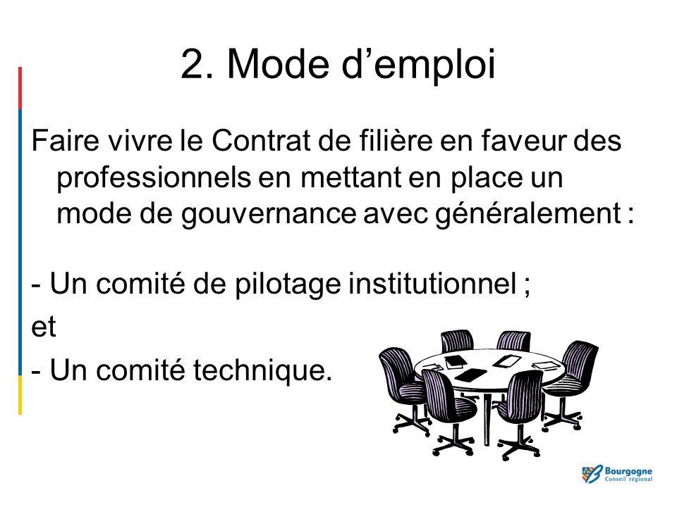 2. Mode demploi Faire vivre le Contrat de filière en faveur des professionnels en mettant en place un mode de gouvernance avec généralement : - Un com