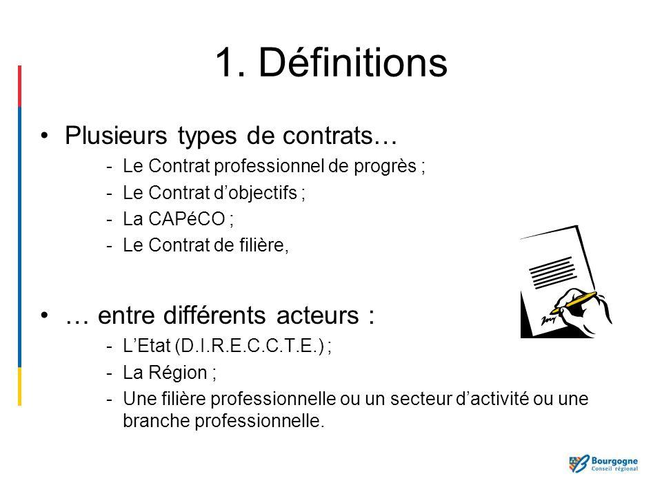 1. Définitions Plusieurs types de contrats… -Le Contrat professionnel de progrès ; -Le Contrat dobjectifs ; -La CAPéCO ; -Le Contrat de filière, … ent